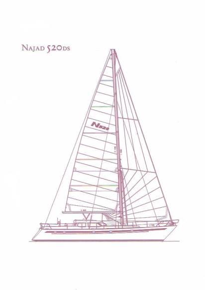 Description Malmok